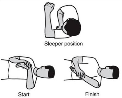 Top 3 Exercises To Prevent Shoulder Injuries